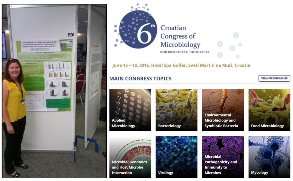 6th Croatian Congress of Microbiology